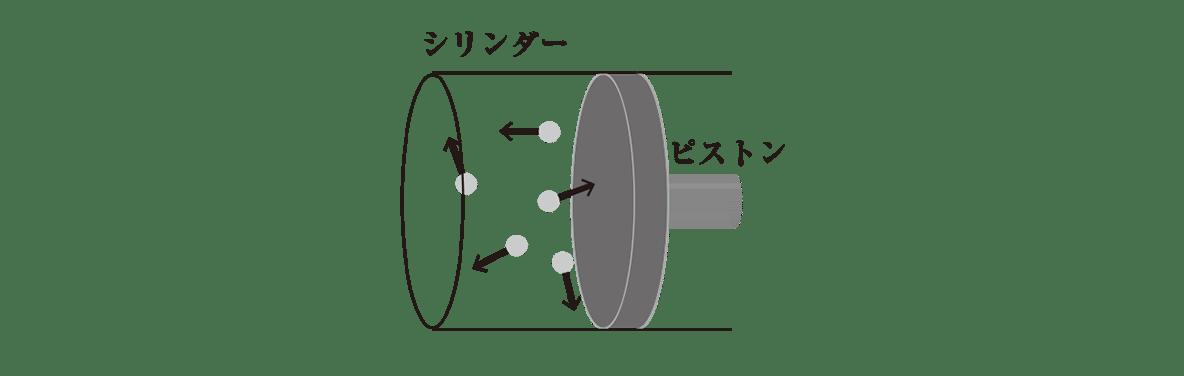 熱力学13 ポイント1 図