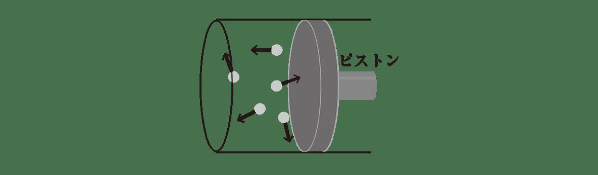 熱力学14 ポイント1 右半分の図