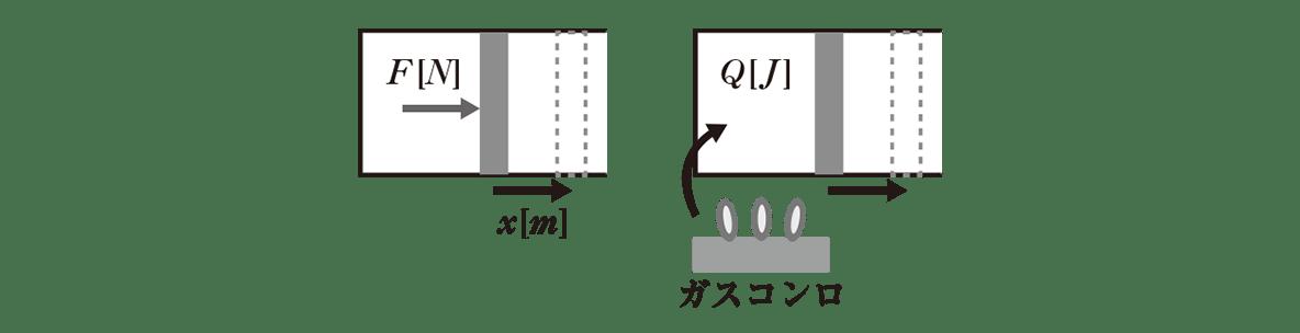 熱力学14 ポイント2 2つの図