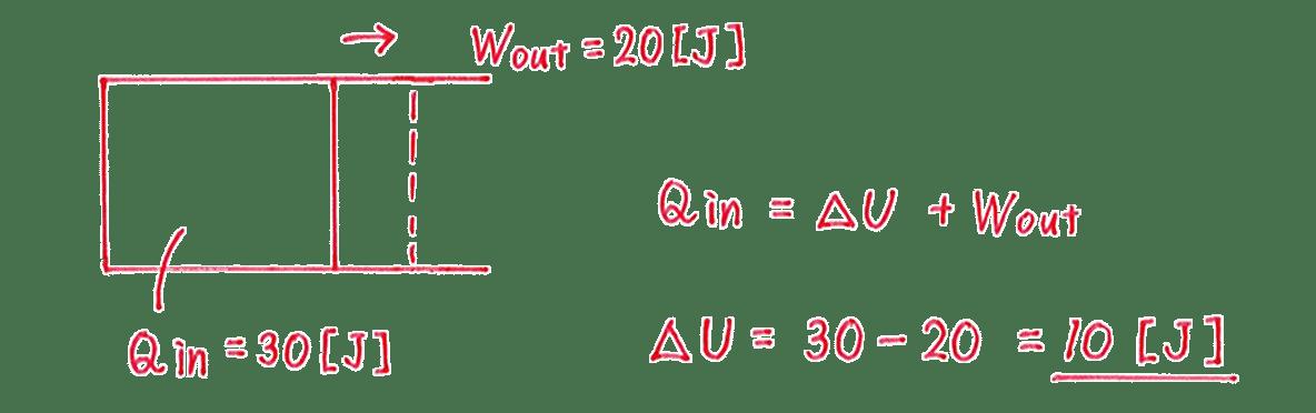 熱力学14 練習 (1)解答