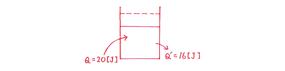 熱力学16 練習1 図