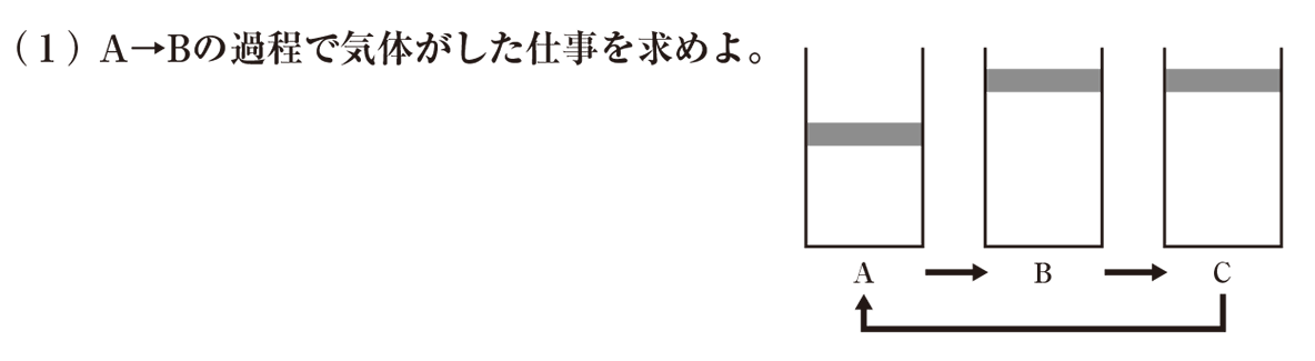 熱力学16 練習2 (1)の問題文と図
