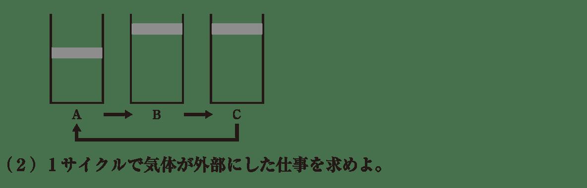 熱力学16 練習2 (2)問題文と図