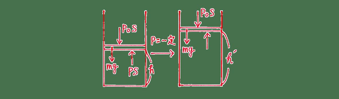 熱力学19 練習 (2)手書き図