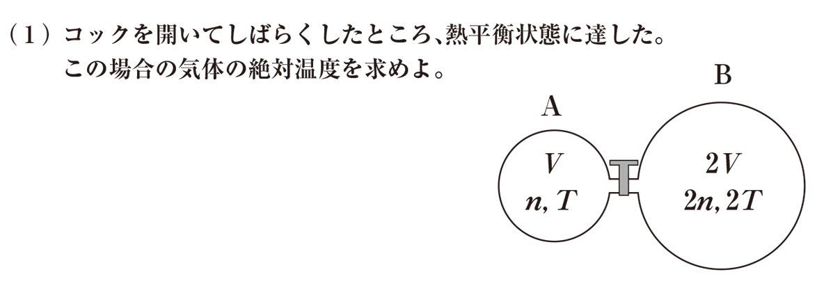 熱力学21 練習 (1)の問題文と図