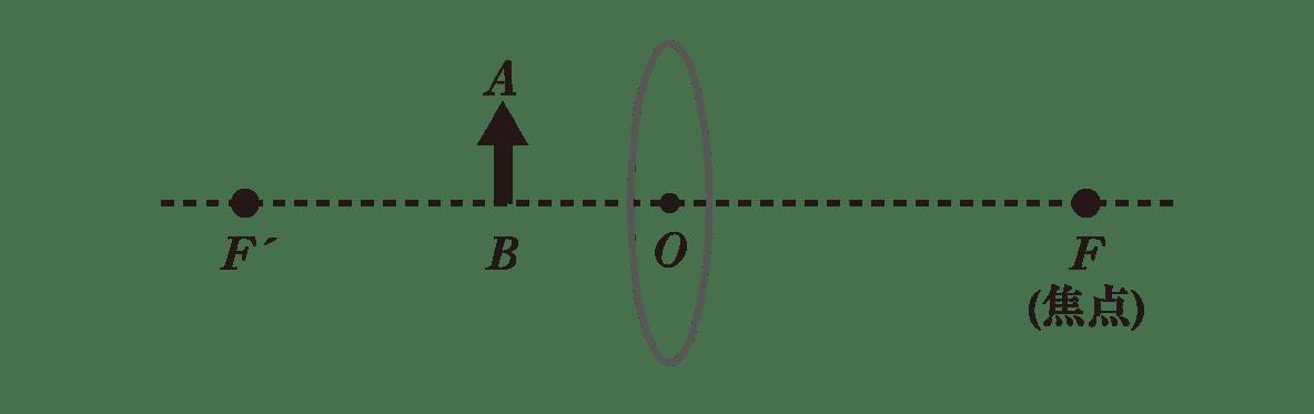 波動23 ポイント3 図