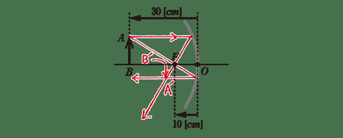 波動25 練習 (1)図 赤字の書き込みあり