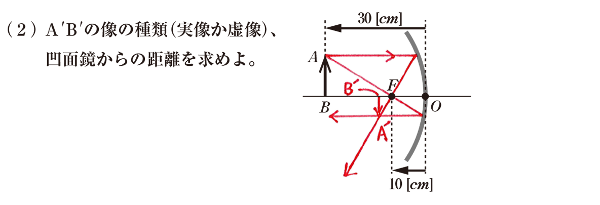 波動25 練習 (2)問題文 書き込みアリ図