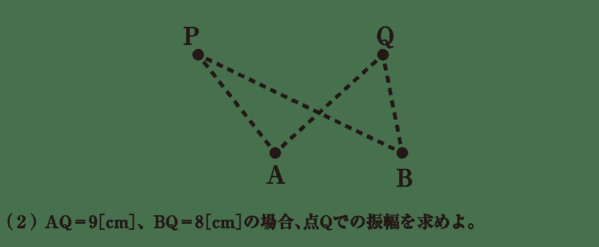波動27 練習 (2) 問題文 図