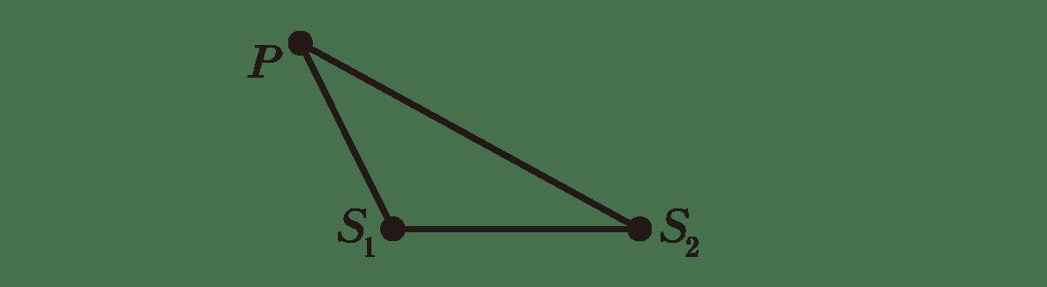 波動28 ポイント1 図 中央の三角形以外すべてカット