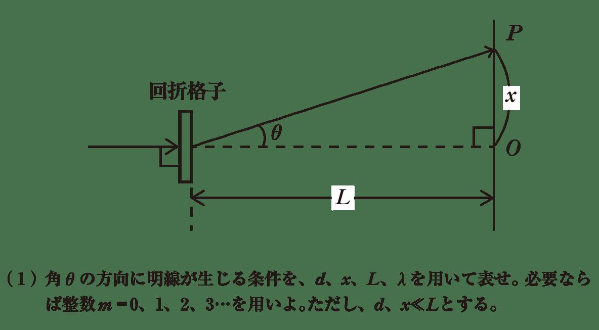 波動31 練習、(1) 問題文 図