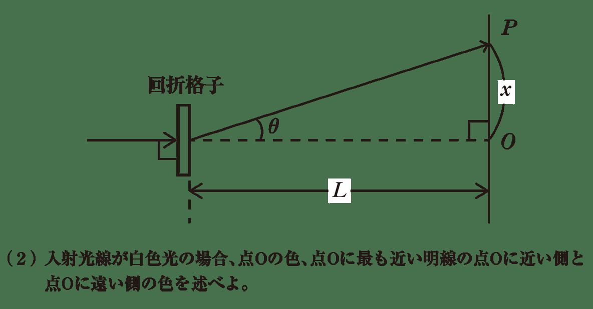 波動31 練習と(2)問題文 図