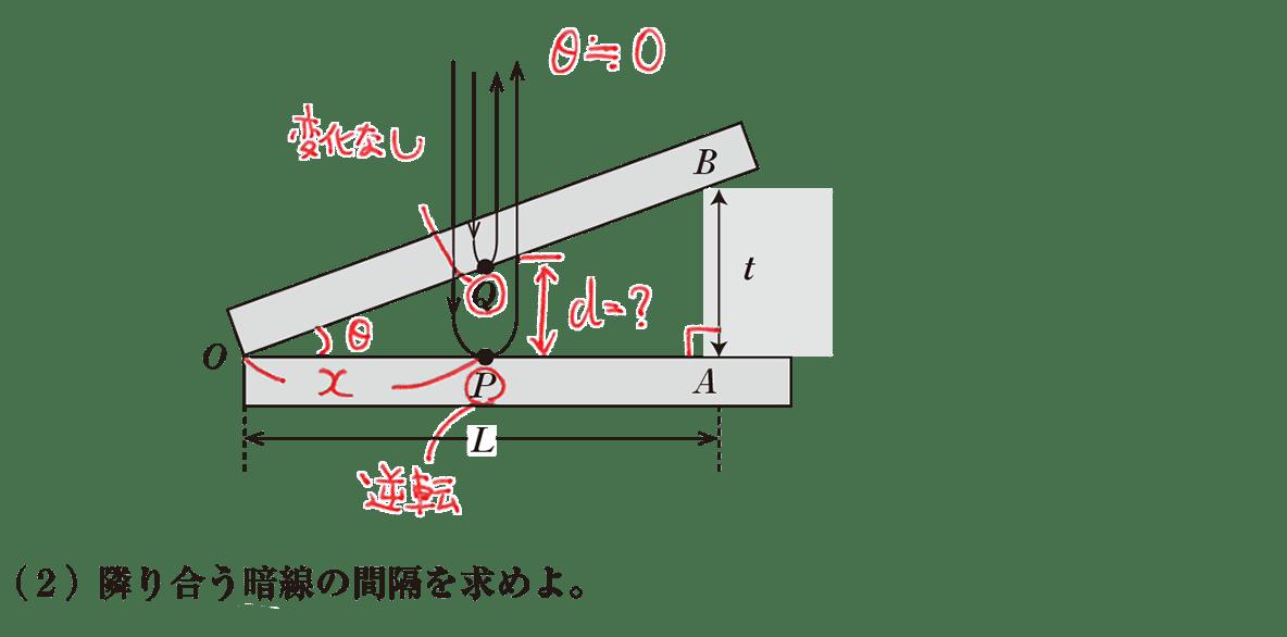 波動32 練習 (2) 問題文 書き込みアリ図