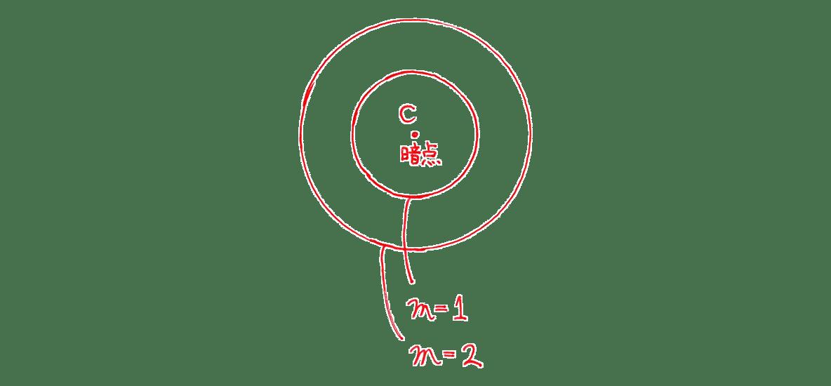 波動33 練習 左下の図
