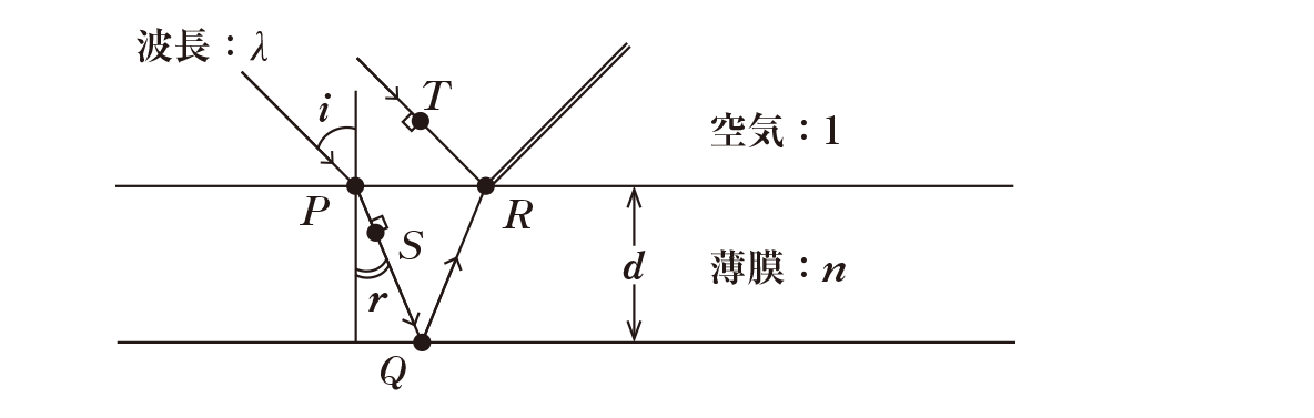 波動34 ポイント2 図 PT、SR、点R'、下の空気の長さdカット