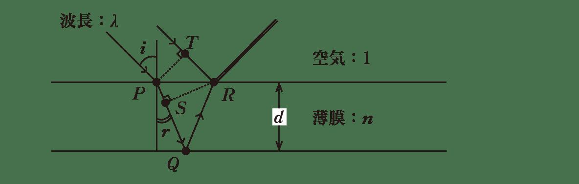 波動34 ポイント2 図 点R'、下の空気の長さdカット