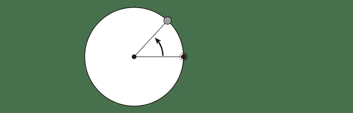波動1 ポイント1 左側の円の図