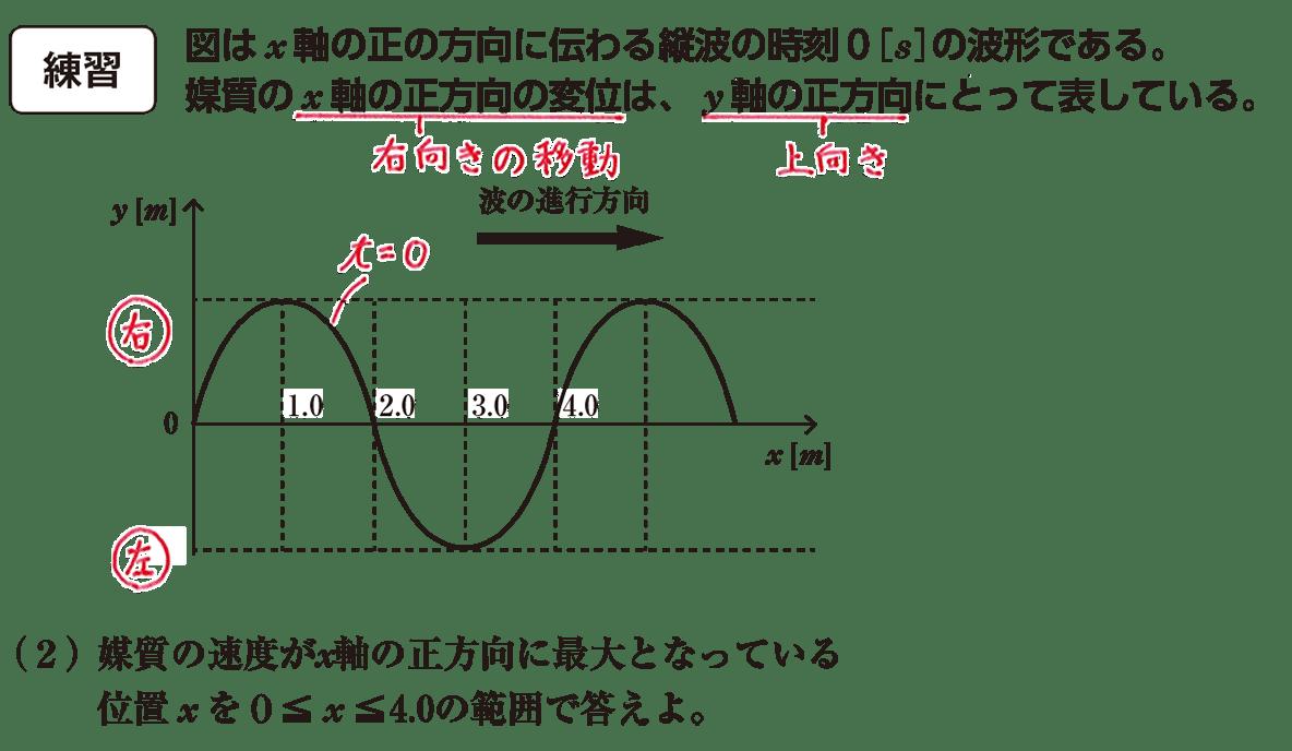 波動4 練習 (2)問題文、グラフ 赤字の書き込みあり
