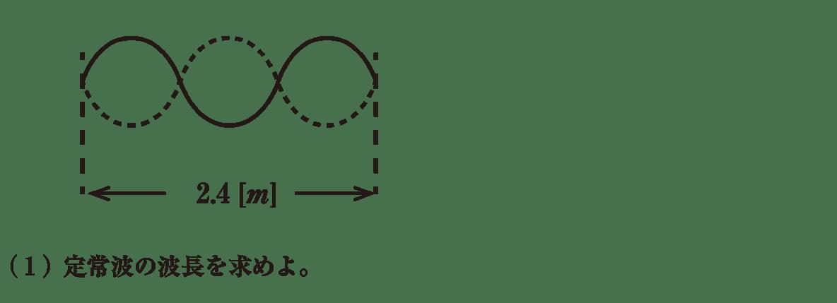 波動7 練習 (1)の問題文と図