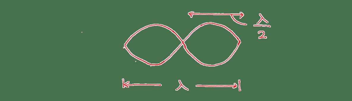 波動7 練習 赤色の図