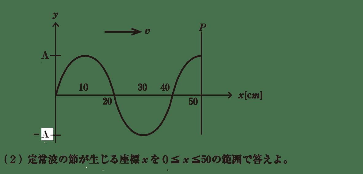 波動9 練習、(2)問題文 図