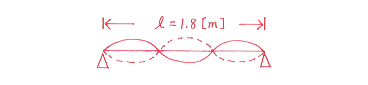 波動10 練習 (1)左側の図