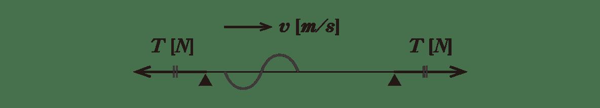 波動11 ポイント1 図