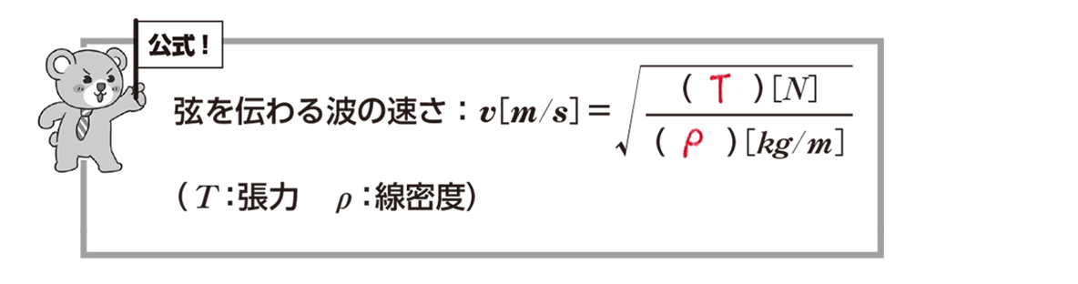 波動11 ポイント1 クマさんのまとめ 1−2行目 空欄埋める