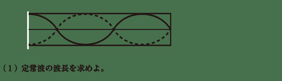 波動12 練習 (1)問題文 図