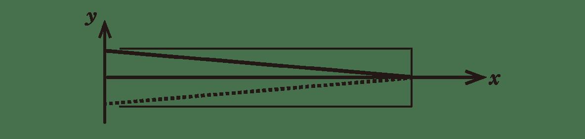 波動13 ポイント2 図
