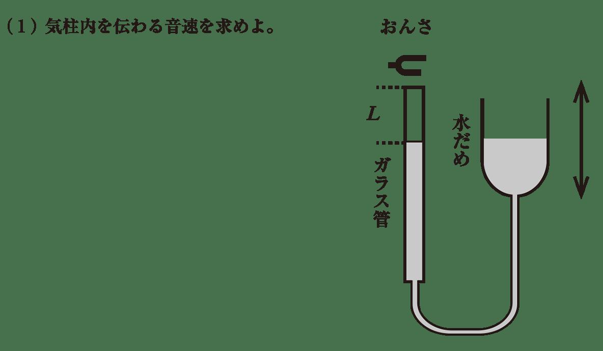 波動13 練習 (1) 問題文 図