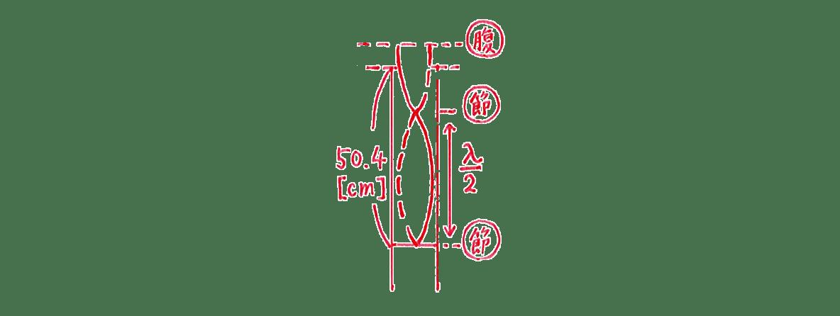 波動13 練習 (1)手書き図 右
