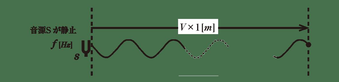 波動15 ポイント2 上の図