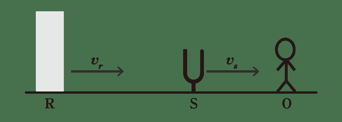 波動17 ポイント1 図