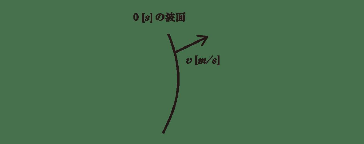 波動18 ポイント1 一番左端の図