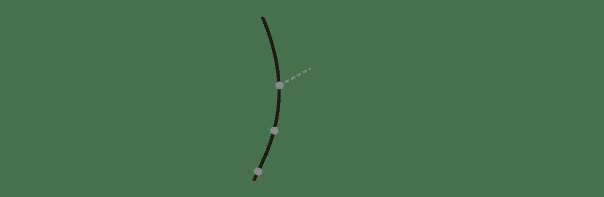 波動18 ポイント1 真ん中の図 3つの円形波は消す