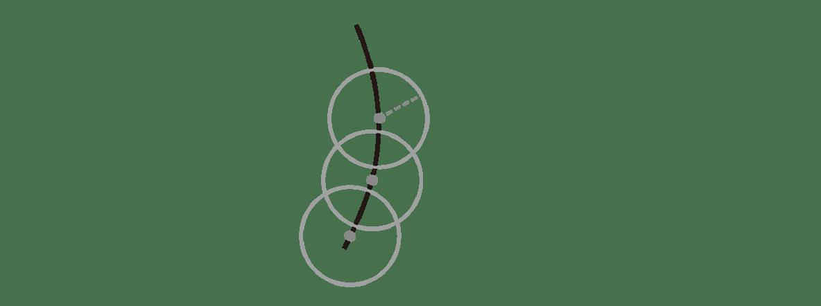 波動18 ポイント1 真ん中の図