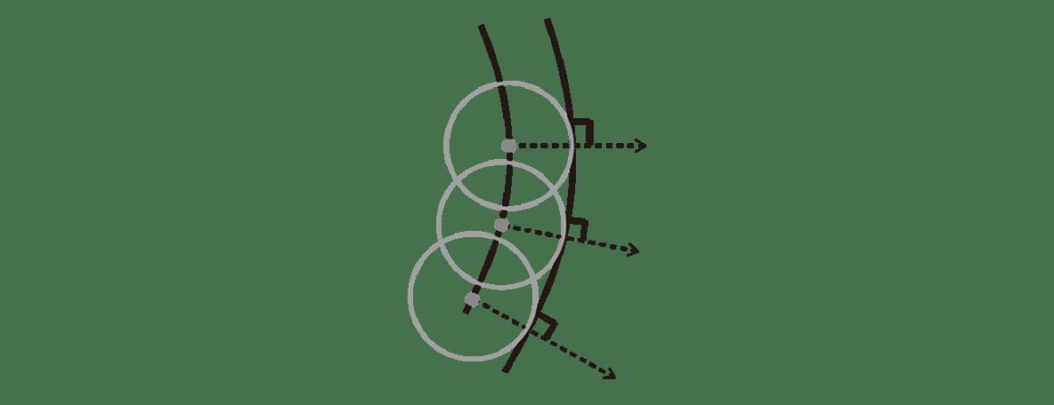 波動18 ポイント1 一番右端の図