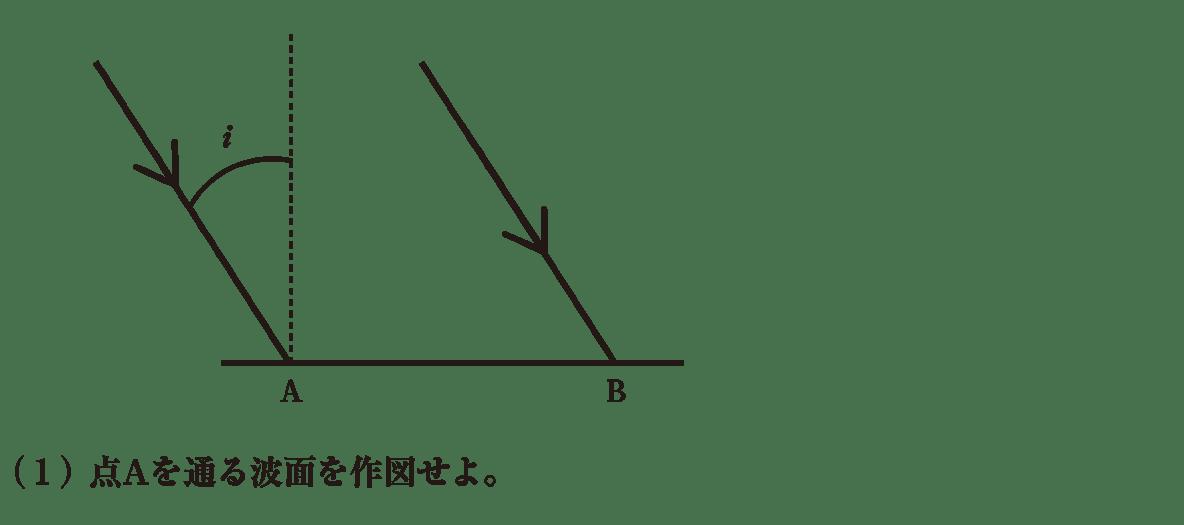 波動18 練習 (1)問題文 図