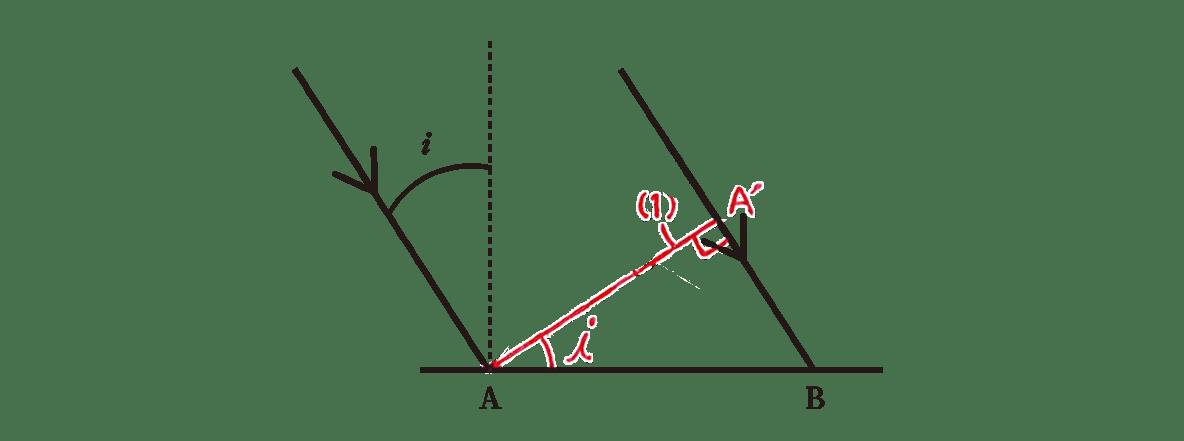 波動18 練習 (1)答え 「Aから入射波への垂線AA' 直角マークつき」「手書きの角度i」の部分