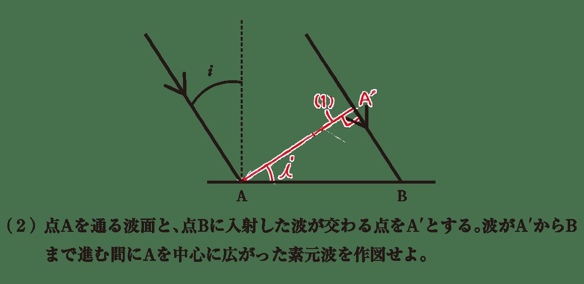 波動18 練習 (2)問題文 (1)の答えの図