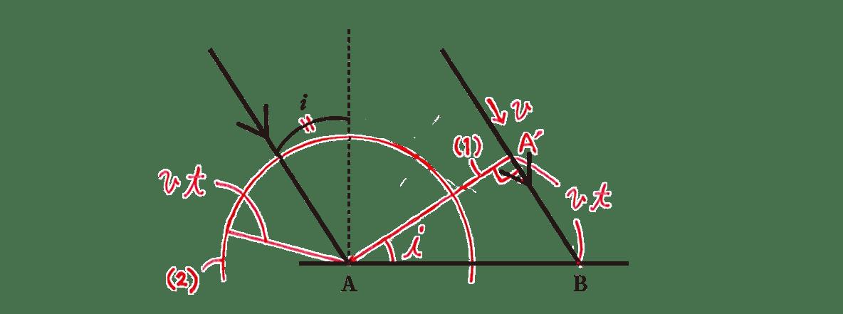 波動18 練習 (2)答え (1)に加え、「Aを中心とする円」「半径のvt」「A'Bのvt」「矢印つきのv」の部分