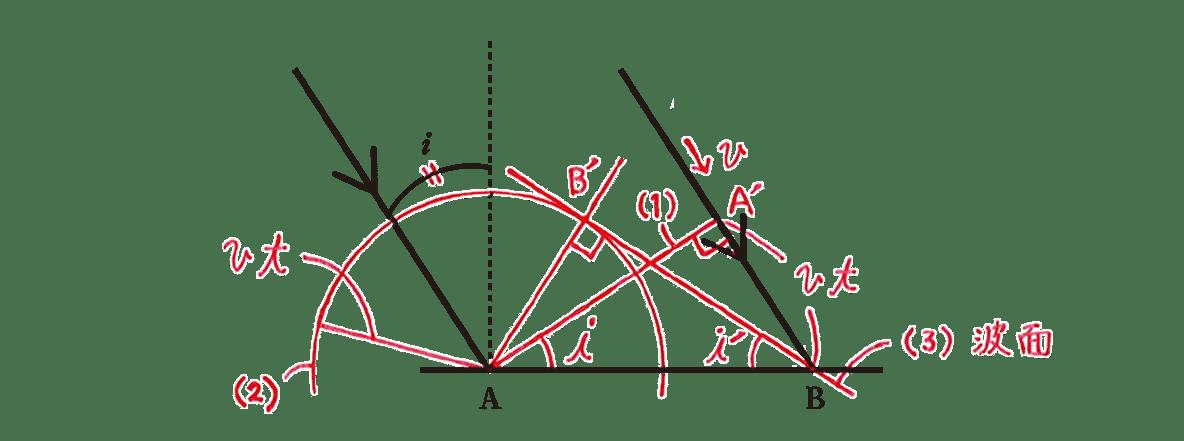 波動18 練習 (3)波面の作図の答え「BB'の直線と直角マーク」「(3)波面」