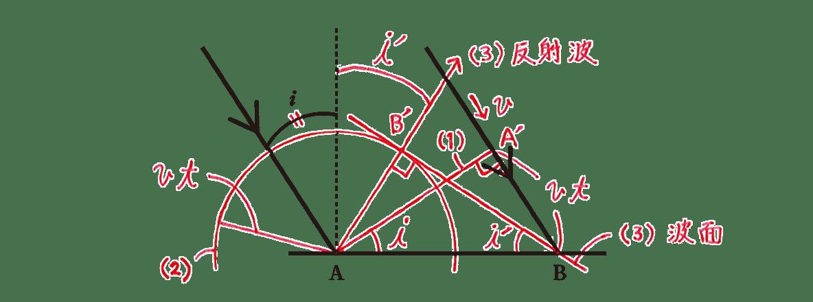 波動18 練習 (3)作図の答え すべて