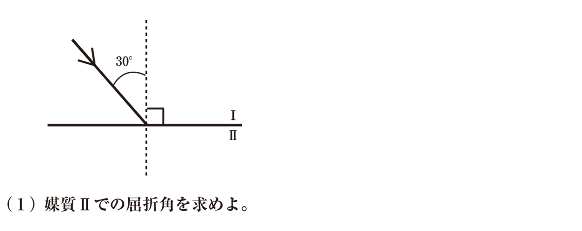 波動19 練習 (1)問題文 図