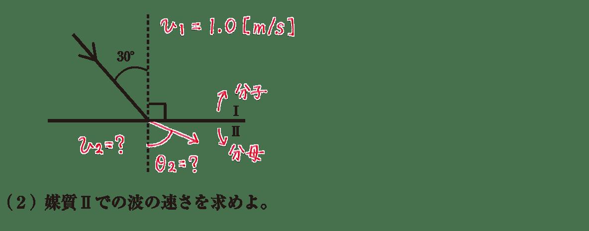 波動19 練習、(2) 問題文 書き込みアリ図