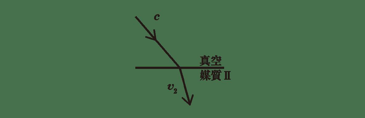 波動20 ポイント1 真ん中の図