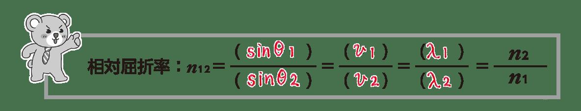 波動19 ポイント2 クマさんのまとめ 空欄埋める 右端に=n2/n1を追記