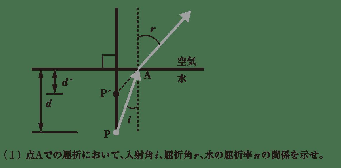 波動21 練習 (1)問題文 図