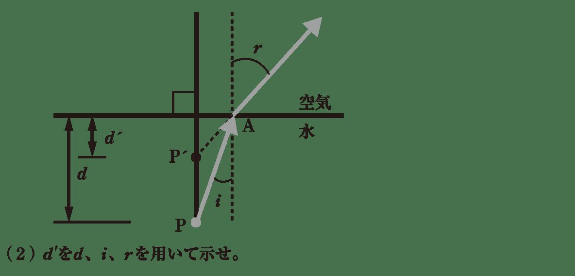 波動21 練習 (2)問題文 図